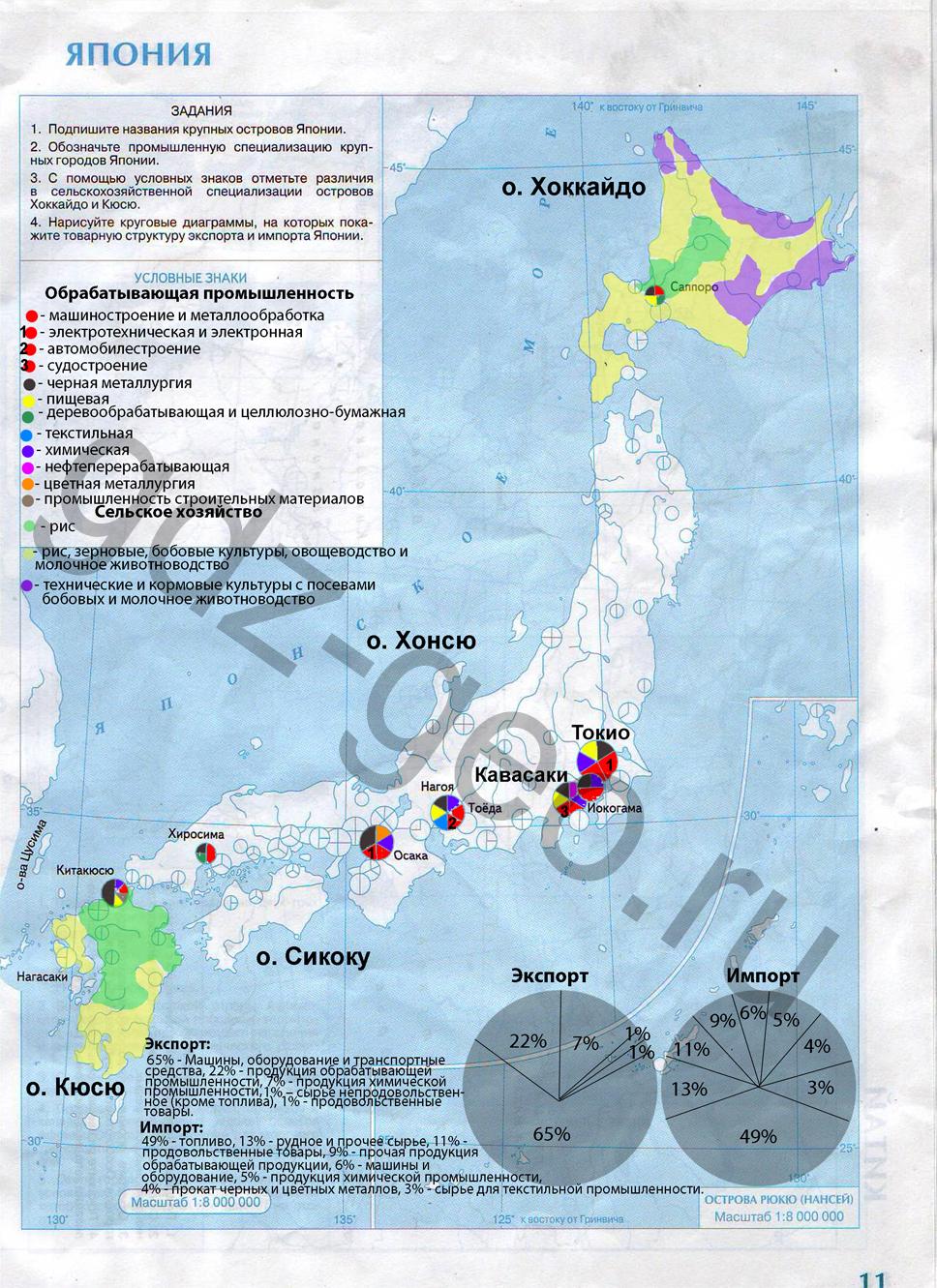 Готовая контурная карта по географии 11 класс япония