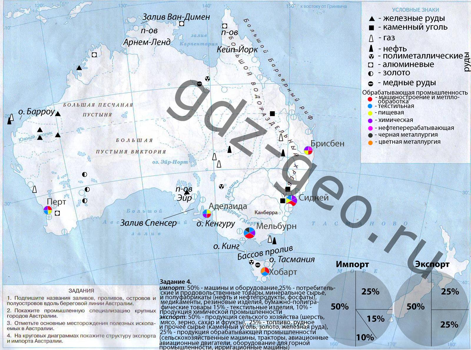 Домашняя работа по географии 7 класс контурные карты австралия готовые задания