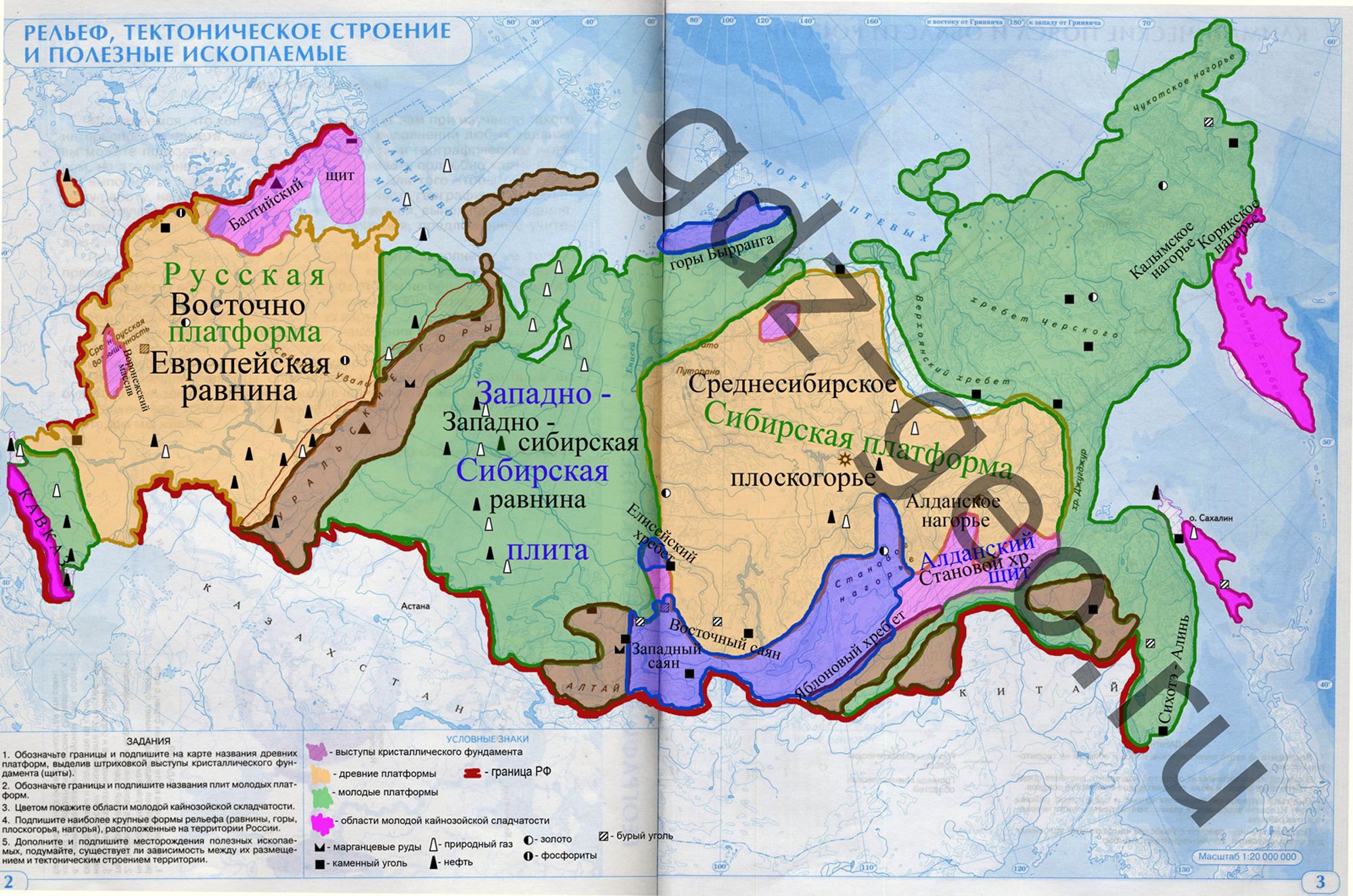 Гдз контурные карты по географии 8 класс минеральные природные ресурсы